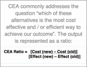 Cost Effectiveness Analysis (CEA) Explanation